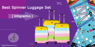 Best Spinner luggage Set